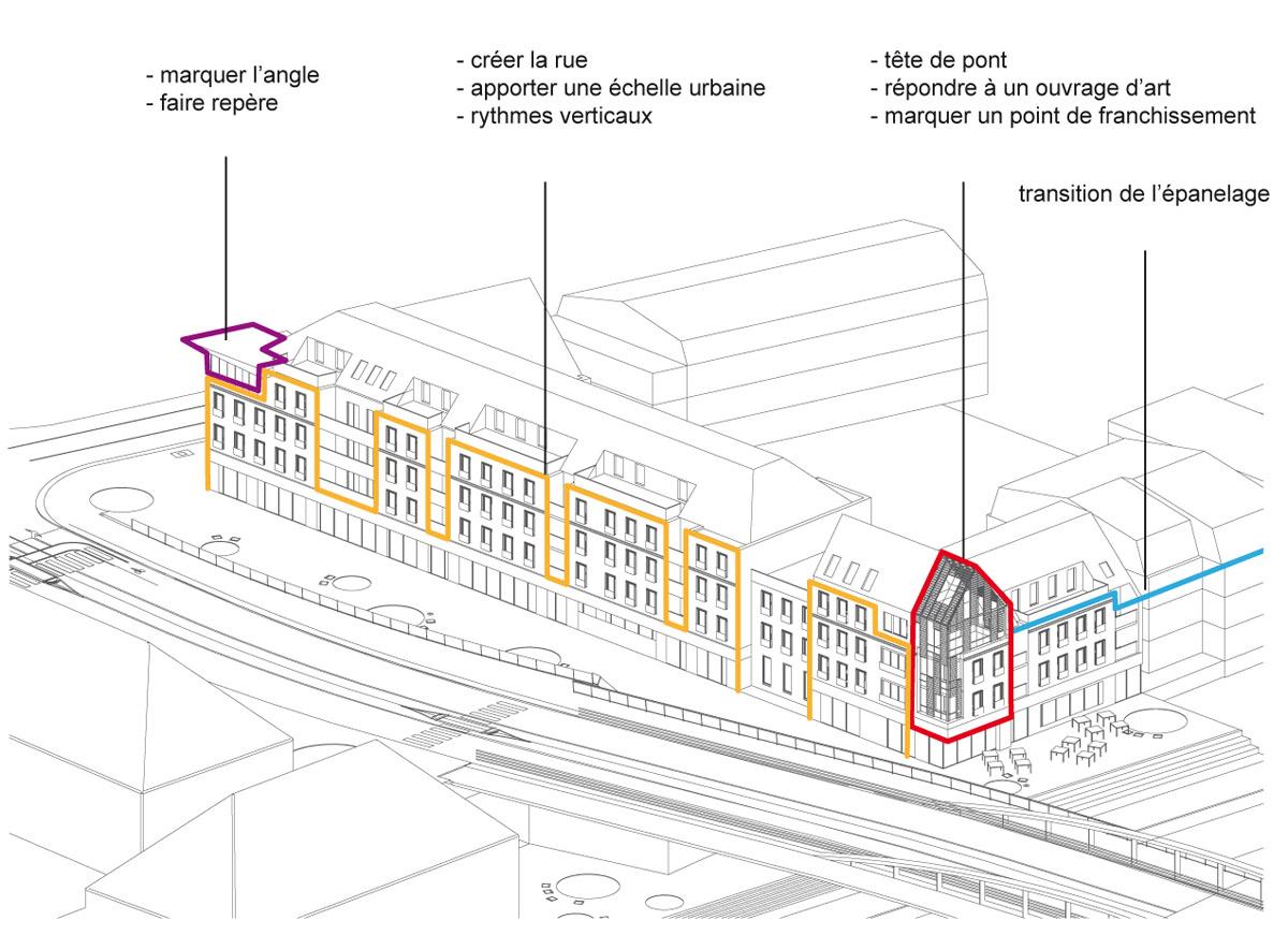 compiegne, architecte, zac des 2 rives, logement, neuf, seigneur, projet, concours